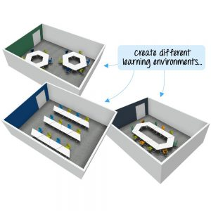 Tilting Tables - create Different Learning Environments